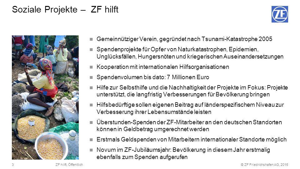 © ZF Friedrichshafen AG, 20153ZF hilft, Öffentlich Gemeinnütziger Verein, gegründet nach Tsunami-Katastrophe 2005 Spendenprojekte für Opfer von Naturk