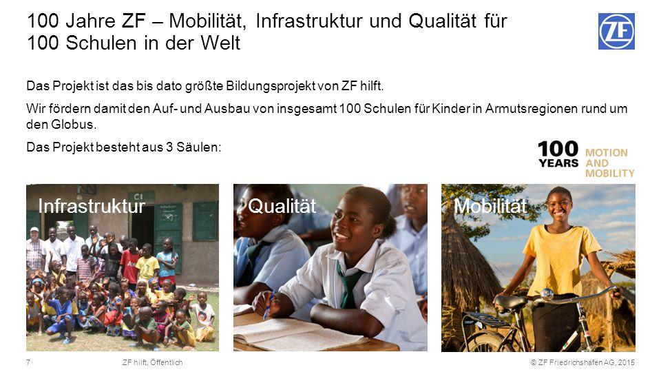 © ZF Friedrichshafen AG, 20158ZF hilft, Öffentlich 100 Jahre ZF – Mobilität, Infrastruktur und Qualität für 100 Schulen in der Welt Das Projekt ist das bis dato größte Bildungsprojekt von ZF hilft.
