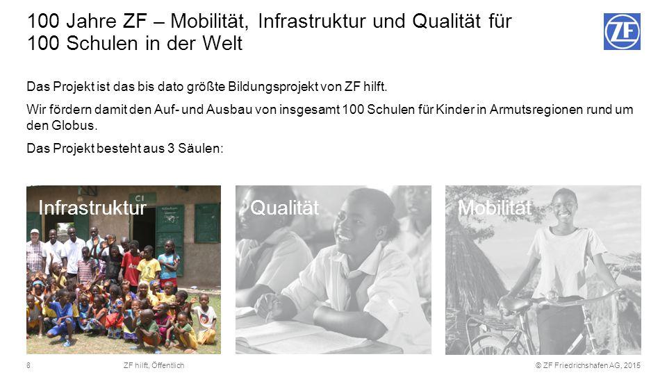 © ZF Friedrichshafen AG, 20158ZF hilft, Öffentlich 100 Jahre ZF – Mobilität, Infrastruktur und Qualität für 100 Schulen in der Welt Das Projekt ist da