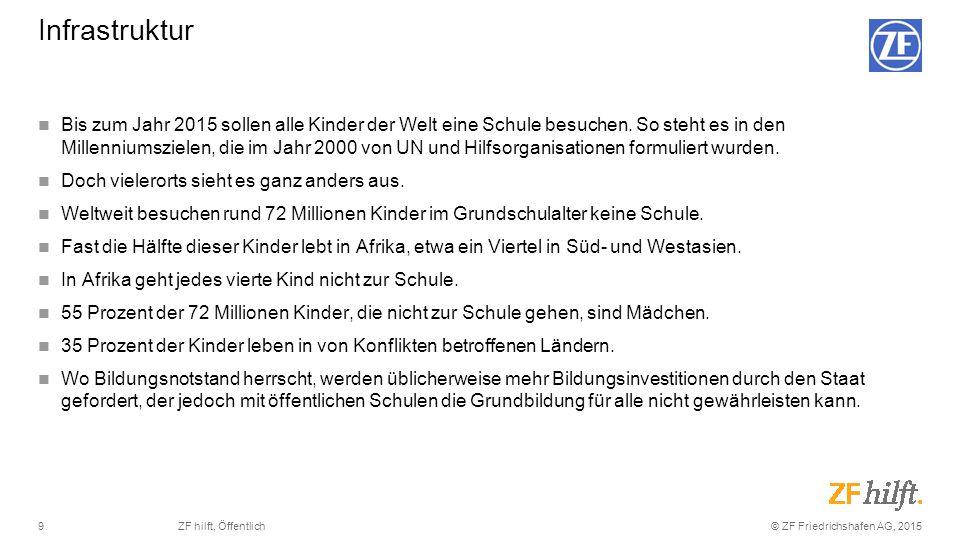 """© ZF Friedrichshafen AG, 201510ZF hilft, Öffentlich Deshalb sind seit Mitte der 80er Jahre weltweit in vielen Ländern immer mehr """"low ‐ cost-schools (LCS, Privatschulen mit geringen Schulgebühren) entstanden."""