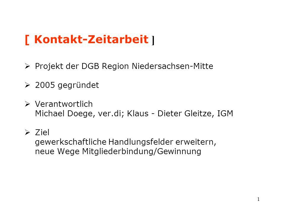 1 [ Kontakt-Zeitarbeit ]  Projekt der DGB Region Niedersachsen-Mitte  2005 gegründet  Verantwortlich Michael Doege, ver.di; Klaus - Dieter Gleitze,