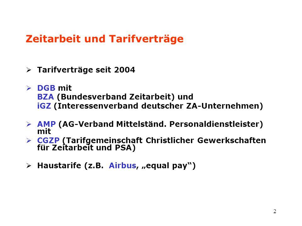 2 Zeitarbeit und Tarifverträge  Tarifverträge seit 2004  DGB mit BZA (Bundesverband Zeitarbeit) und iGZ (Interessenverband deutscher ZA-Unternehmen)