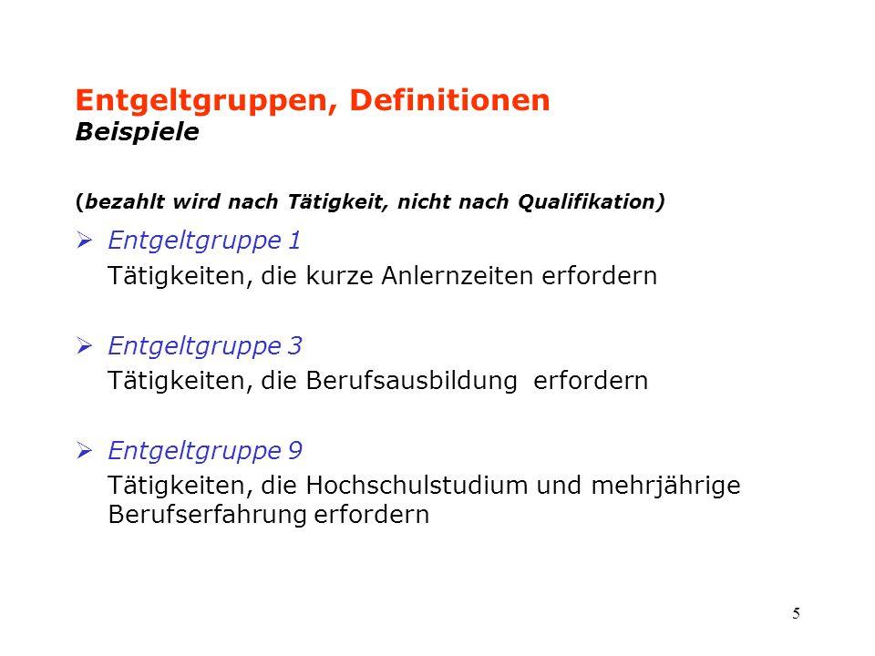 5 Entgeltgruppen, Definitionen Beispiele (bezahlt wird nach Tätigkeit, nicht nach Qualifikation)  Entgeltgruppe 1 Tätigkeiten, die kurze Anlernzeiten