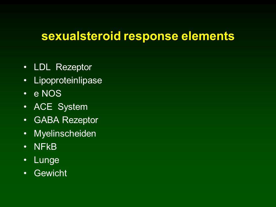 sexualsteroid response elements LDL Rezeptor Lipoproteinlipase e NOS ACE System GABA Rezeptor Myelinscheiden NFkB Lunge Gewicht