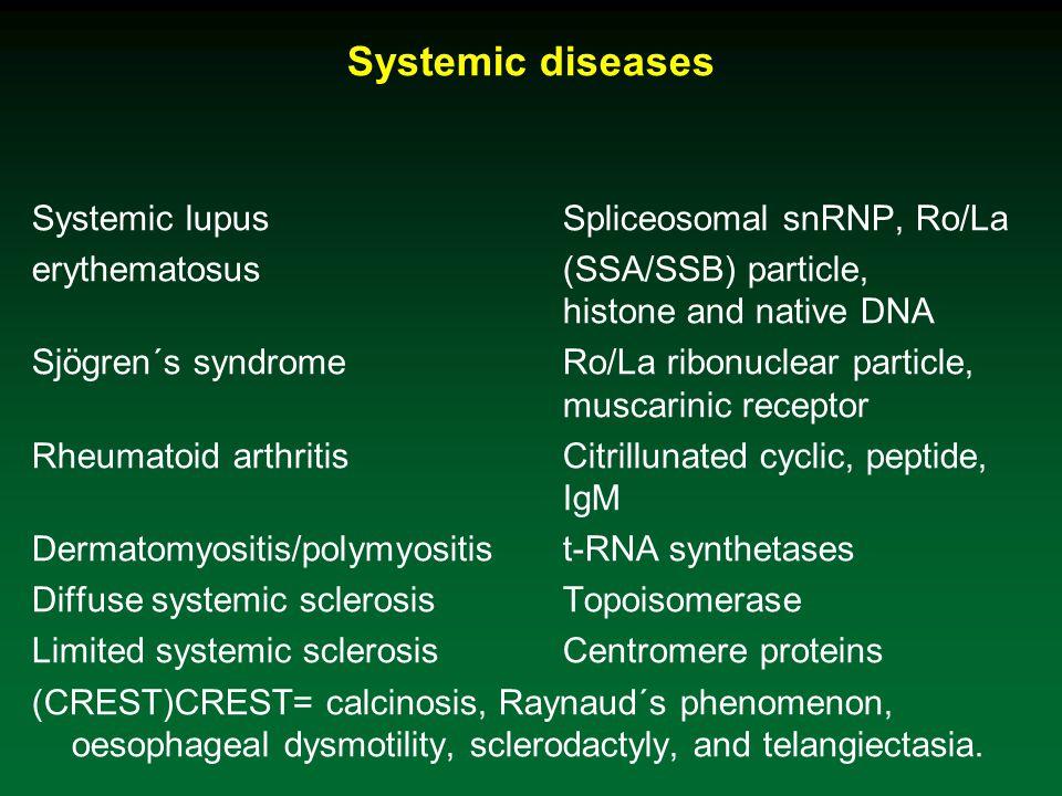 Systemic diseases Systemic lupusSpliceosomal snRNP, Ro/La erythematosus(SSA/SSB) particle, histone and native DNA Sjögren´s syndromeRo/La ribonuclear