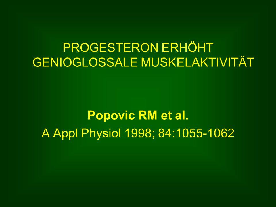 PROGESTERON ERHÖHT GENIOGLOSSALE MUSKELAKTIVITÄT Popovic RM et al.