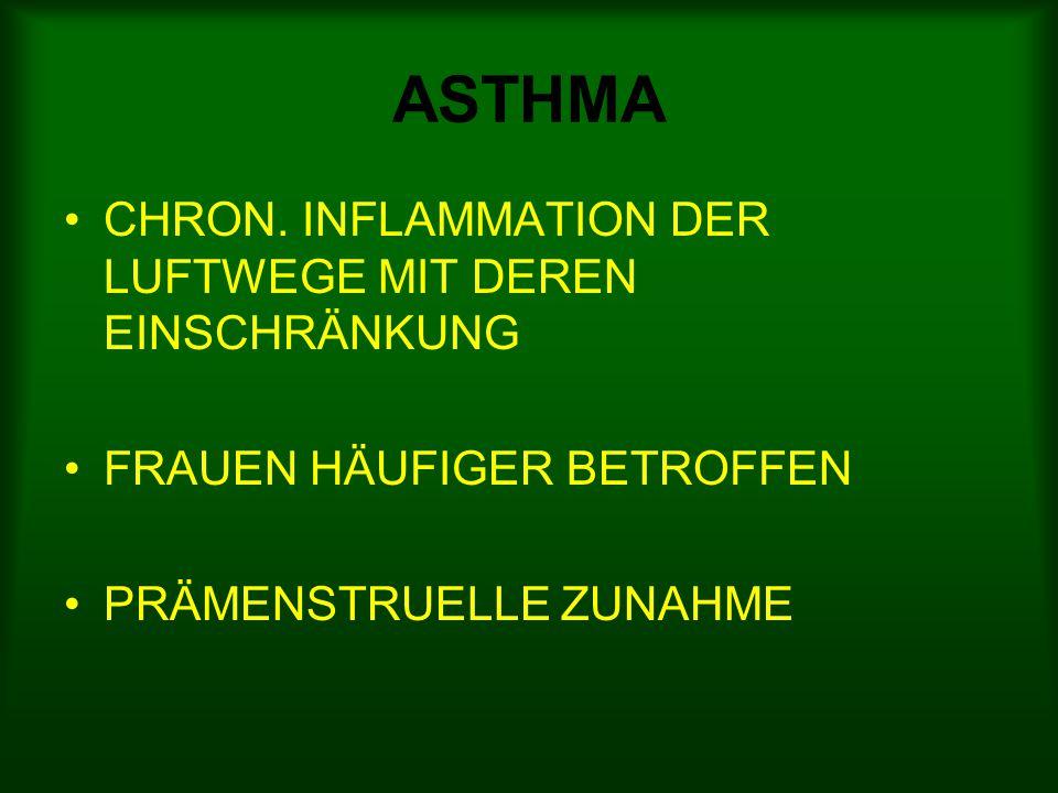 ASTHMA CHRON.