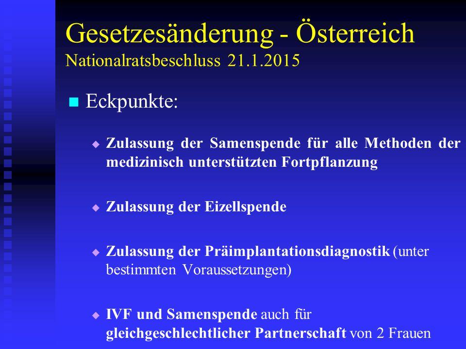 Arzthaftung Update 2015 Univ.-Prof. Dr. Helmut Ofner Universität Wien