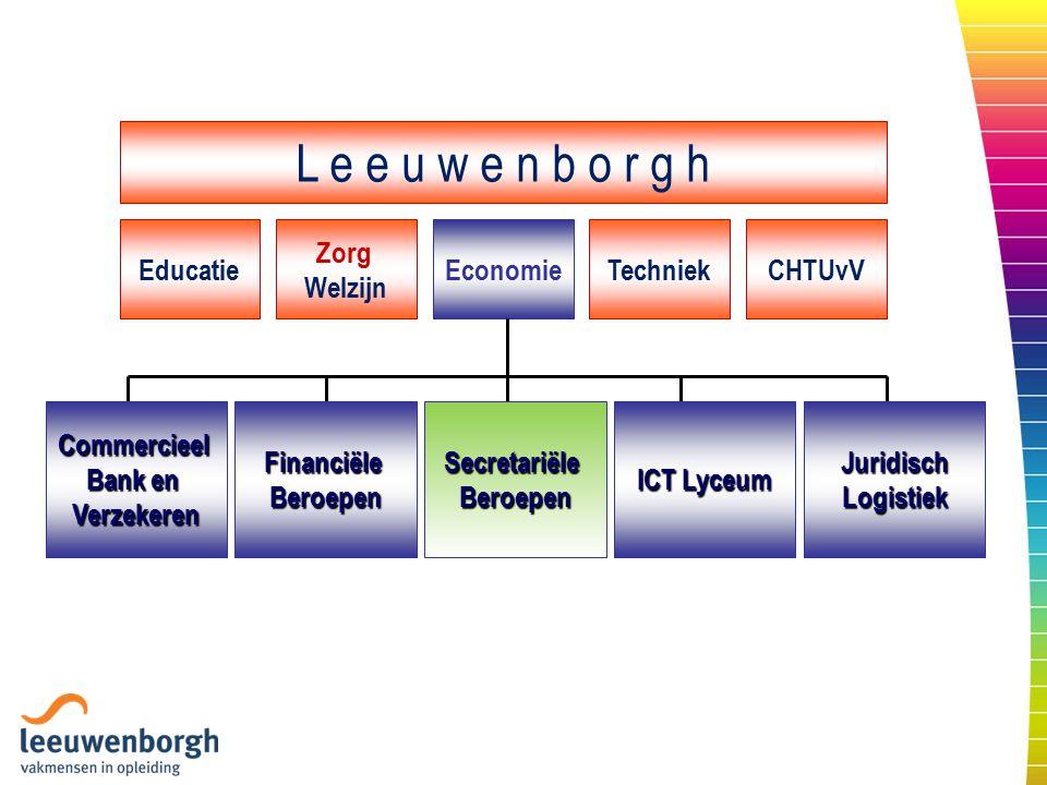 Economie Zorg Welzijn EducatieTechniekCHTUvV L e e u w e n b o r g h Commercieel Bank en VerzekerenFinanciëleBeroepenSecretariëleBeroepen ICT Lyceum JuridischLogistiek
