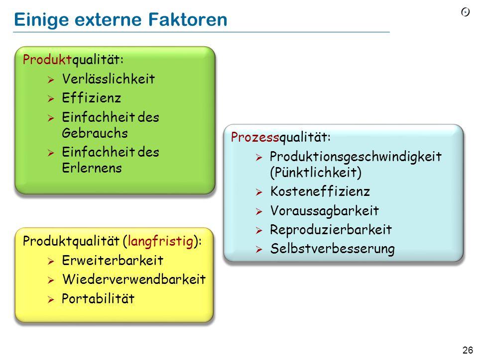 25 Softwarequalität: Produkt vs. Prozess Produkt: Eigenschaften der resultierenden Software z.B.: Korrektheit, Effizienz Prozess: Eigenschaften der Pr