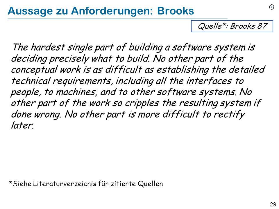 28 Anforderungsanalyse Verstehen der Bedürfnisse der Benutzer und der Bedingungen an das System  Interne Bedingungen: Klasseninvarianten  Externe Be