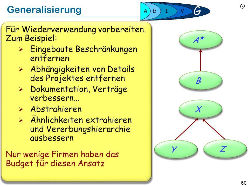 59 Nahtlose Entwicklung  Eine Notation, Werkzeuge, Konzepte, Prinzipien  Beständige, schrittweise Entwicklung  Modell, Implementation und Dokumenta