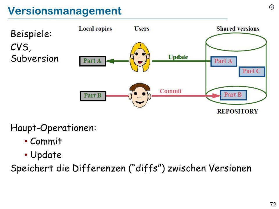 """71 Build-Management Make (späte 70er Jahre): automatische Rekonstruktion eines Systems von einem """"makefile"""", das Abhängigkeiten auflistet Beispiel mak"""