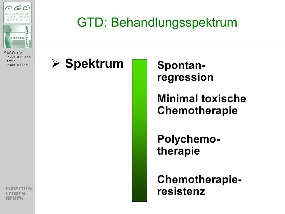 © AGO e.V. in der DGGG e.V. sowie in der DKG e.V.  Spektrum Spontan- regression Minimal toxische Chemotherapie Polychemo- therapie Chemotherapie- res