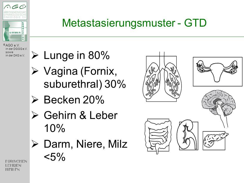 © AGO e.V. in der DGGG e.V. sowie in der DKG e.V.  Lunge in 80%  Vagina (Fornix, suburethral) 30%  Becken 20%  Gehirn & Leber 10%  Darm, Niere, M