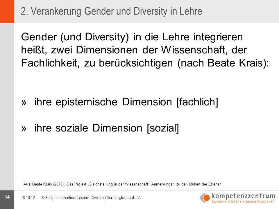 14 Gender (und Diversity) in die Lehre integrieren heißt, zwei Dimensionen der Wissenschaft, der Fachlichkeit, zu berücksichtigen (nach Beate Krais):