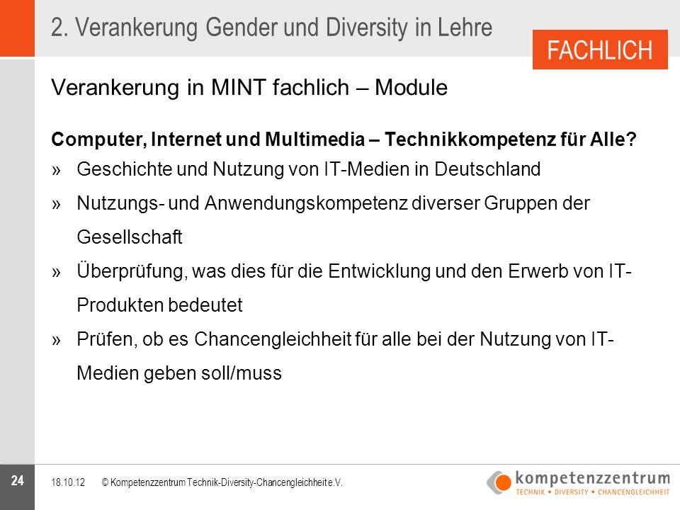 24 2. Verankerung Gender und Diversity in Lehre Verankerung in MINT fachlich – Module Computer, Internet und Multimedia – Technikkompetenz für Alle? »