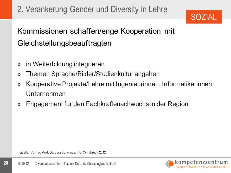 28 Kommissionen schaffen/enge Kooperation mit Gleichstellungsbeauftragten »in Weiterbildung integrieren »Themen Sprache/Bilder/Studienkultur angehen »
