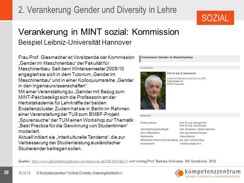 29 2. Verankerung Gender und Diversity in Lehre Verankerung in MINT sozial: Kommission Beispiel Leibniz-Universität Hannover 18.10.12© Kompetenzzentru