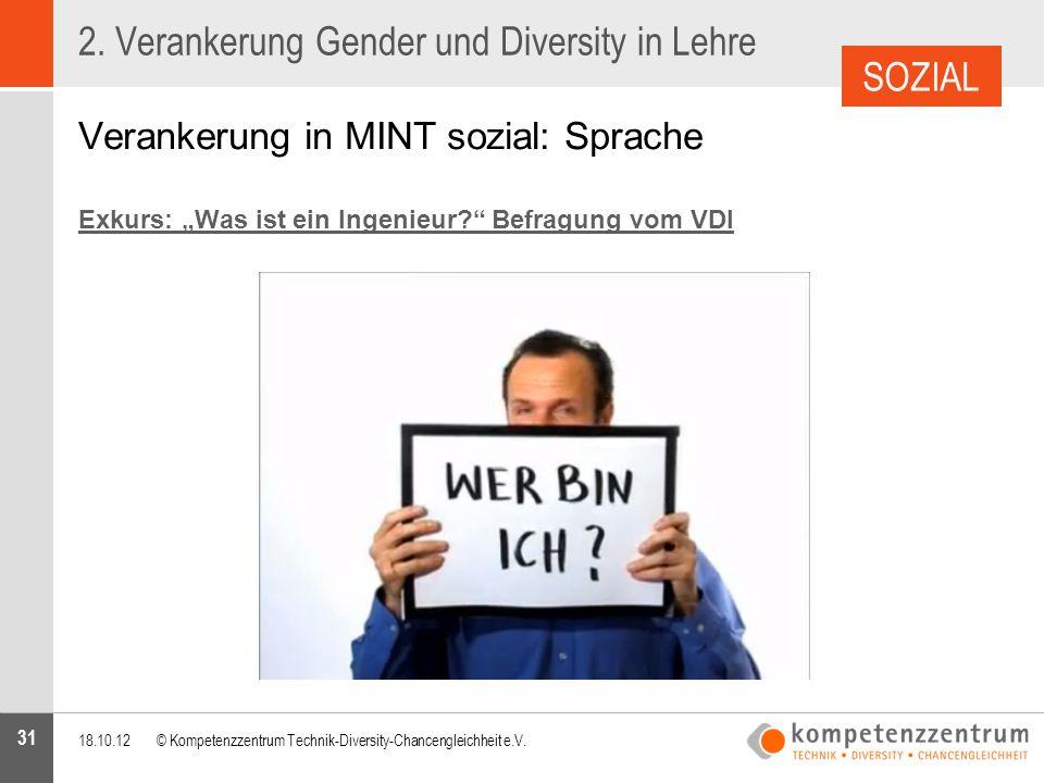 """31 2. Verankerung Gender und Diversity in Lehre Verankerung in MINT sozial: Sprache Exkurs: """"Was ist ein Ingenieur?"""" Befragung vom VDI 18.10.12© Kompe"""