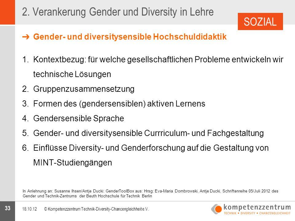33 2. Verankerung Gender und Diversity in Lehre ➔ Gender- und diversitysensible Hochschuldidaktik 1.Kontextbezug: für welche gesellschaftlichen Proble