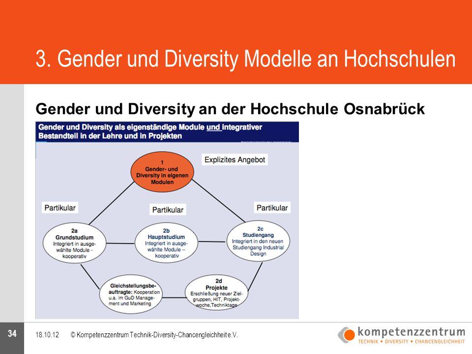 34 3. Gender und Diversity Modelle an Hochschulen Gender und Diversity an der Hochschule Osnabrück 18.10.12© Kompetenzzentrum Technik-Diversity-Chance