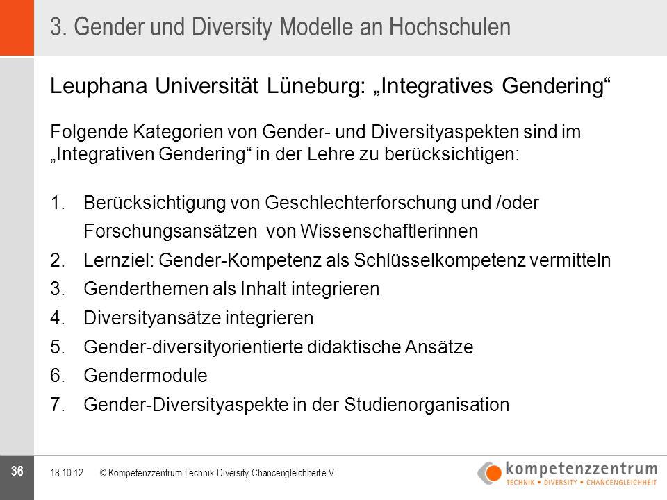 """36 3. Gender und Diversity Modelle an Hochschulen Leuphana Universität Lüneburg: """"Integratives Gendering"""" Folgende Kategorien von Gender- und Diversit"""
