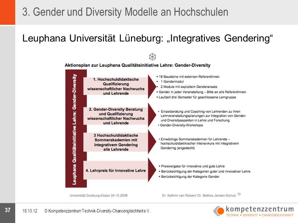 """37 3. Gender und Diversity Modelle an Hochschulen Leuphana Universität Lüneburg: """"Integratives Gendering"""" 18.10.12© Kompetenzzentrum Technik-Diversity"""