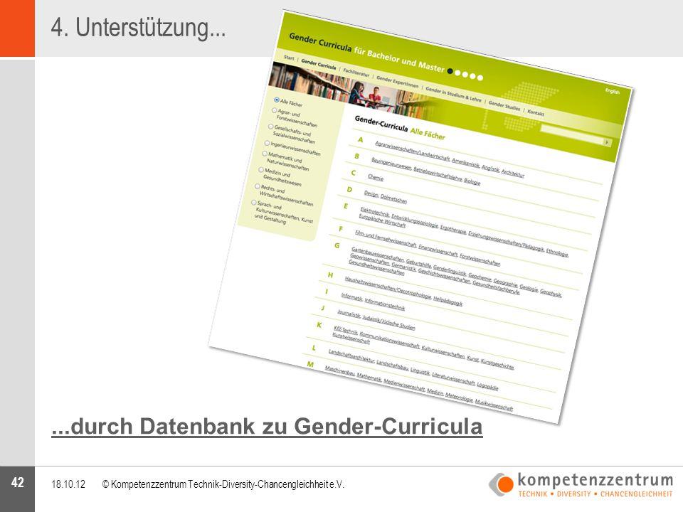 42...durch Datenbank zu Gender-Curricula 18.10.12© Kompetenzzentrum Technik-Diversity-Chancengleichheit e.V. 4. Unterstützung...