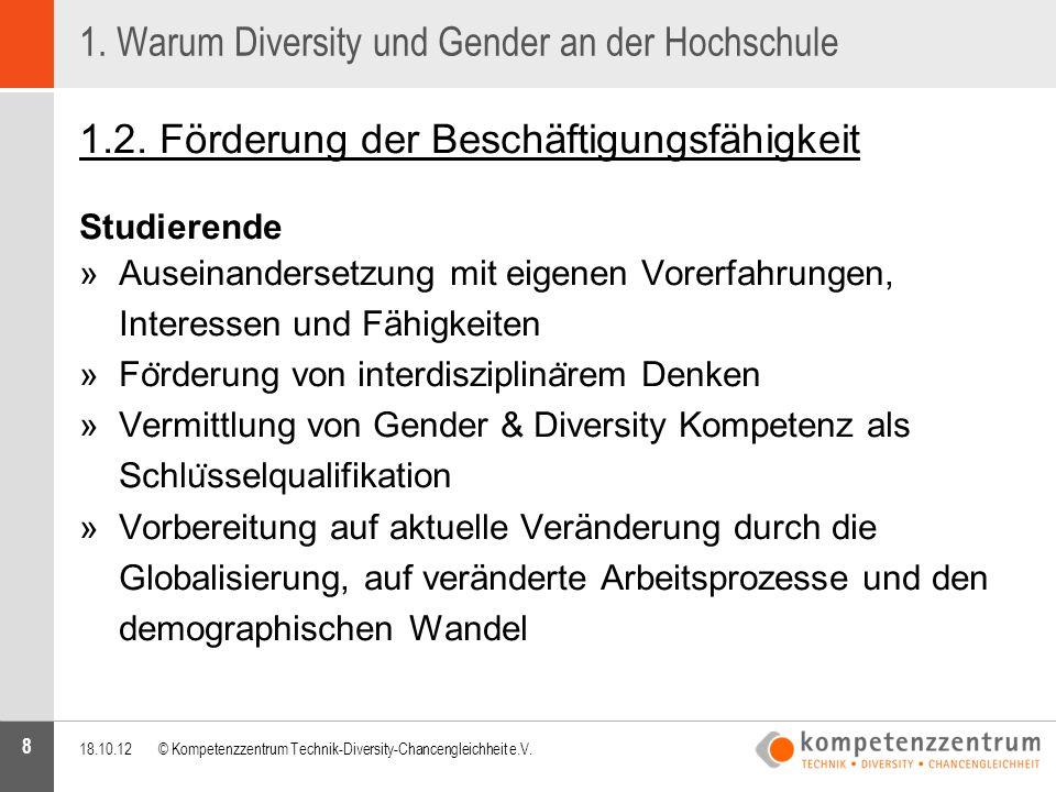 8 1. Warum Diversity und Gender an der Hochschule 1.2. Förderung der Beschäftigungsfähigkeit Studierende »Auseinandersetzung mit eigenen Vorerfahrunge