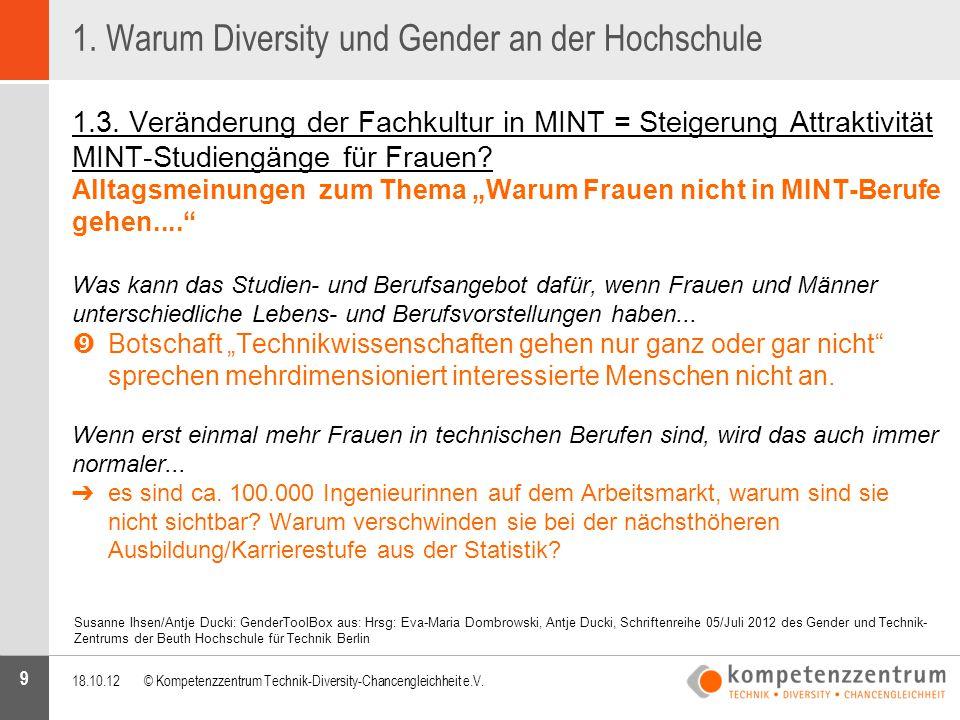 40 4. Unterstützung... 18.10.12© Kompetenzzentrum Technik-Diversity-Chancengleichheit e.V.