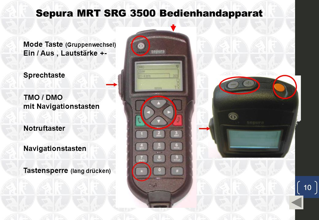 Sepura MRT SRG 3500 Bedienhandapparat Mode Taste (Gruppenwechsel) Ein / Aus, Lautstärke +- Sprechtaste TMO / DMO mit Navigationstasten Notruftaster Navigationstasten Tastensperre (lang drücken) 10