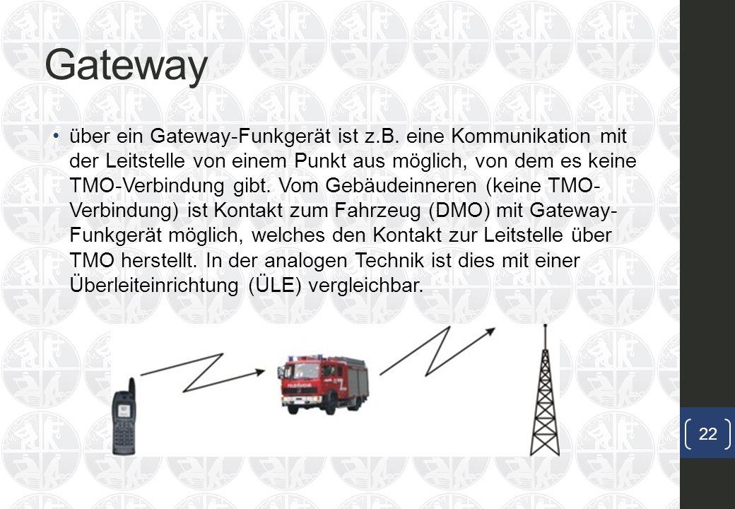 Gateway über ein Gateway-Funkgerät ist z.B.
