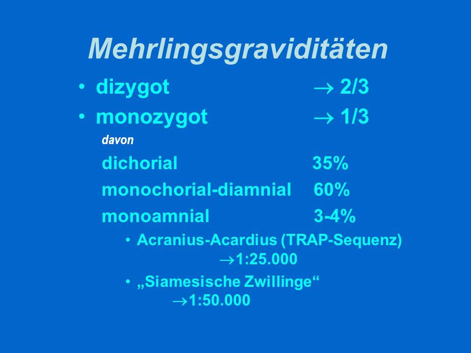 Mehrlingsgraviditäten dizygot  2/3 monozygot  1/3 davon dichorial 35% monochorial-diamnial60% monoamnial3-4% Acranius-Acardius (TRAP-Sequenz)  1:25