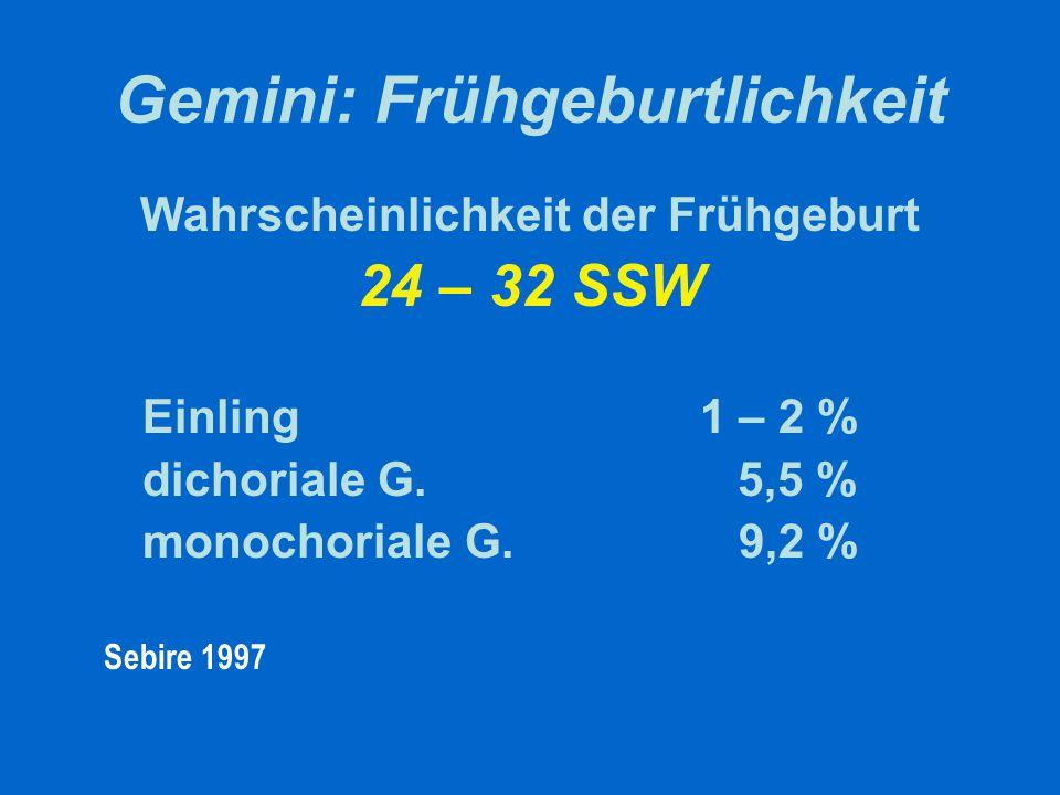 Gemini: Frühgeburtlichkeit Wahrscheinlichkeit der Frühgeburt 24 – 32 SSW Einling1 – 2 % dichoriale G. 5,5 % monochoriale G. 9,2 % Sebire 1997