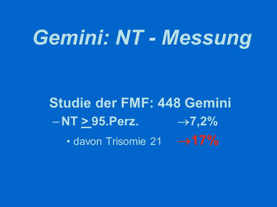 Gemini: NT - Messung Studie der FMF: 448 Gemini –NT > 95.Perz.  7,2% davon Trisomie 21  17%