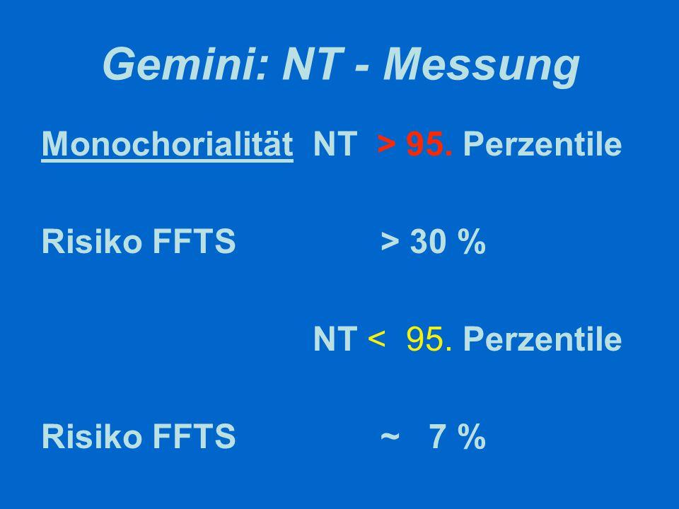 Gemini: NT - Messung MonochorialitätNT > 95. Perzentile Risiko FFTS> 30 % NT < 95. Perzentile Risiko FFTS~ 7 %
