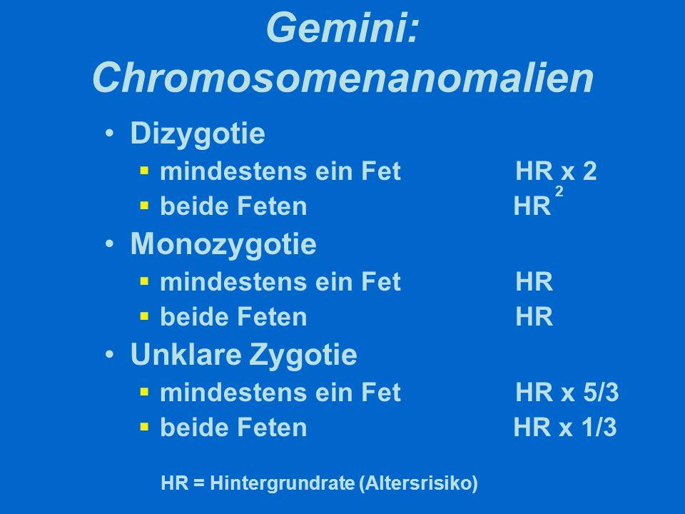 Gemini: Chromosomenanomalien Dizygotie  mindestens ein FetHR x 2  beide Feten HR 2 Monozygotie  mindestens ein FetHR  beide Feten HR Unklare Zygot