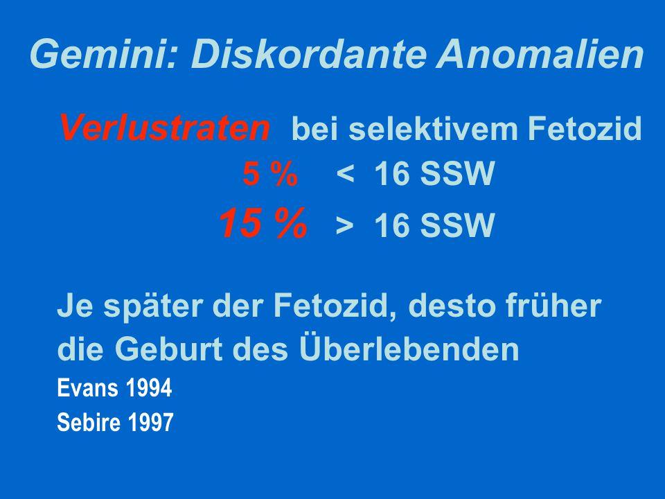 Gemini: Diskordante Anomalien Verlustraten bei selektivem Fetozid 5 % < 16 SSW 15 % > 16 SSW Je später der Fetozid, desto früher die Geburt des Überle