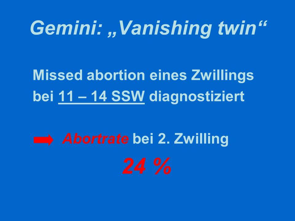 "Gemini: ""Vanishing twin"" Missed abortion eines Zwillings bei 11 – 14 SSW diagnostiziert Abortrate bei 2. Zwilling 24 %"