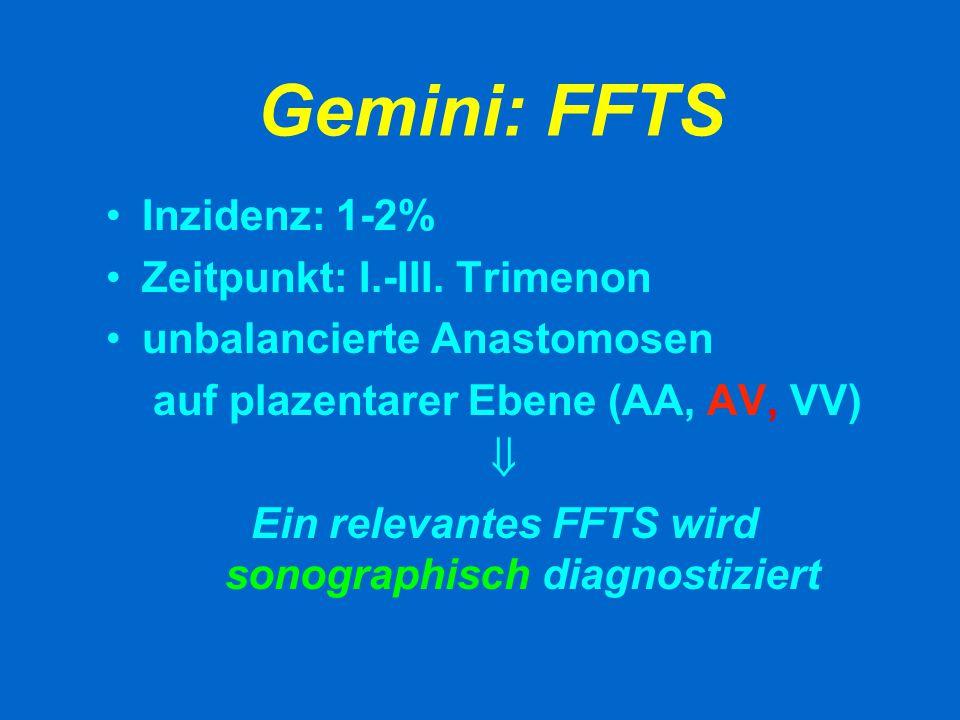 Gemini: FFTS Inzidenz: 1-2% Zeitpunkt: I.-III. Trimenon unbalancierte Anastomosen auf plazentarer Ebene (AA, AV, VV)  Ein relevantes FFTS wird sonogr