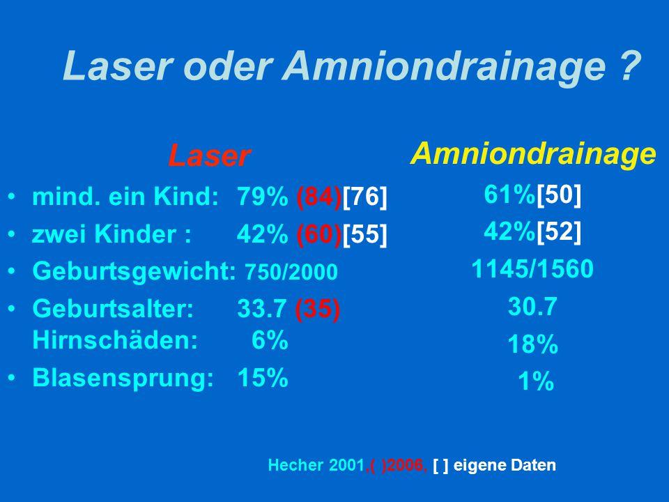Laser oder Amniondrainage ? Laser mind. ein Kind: 79% (84)[76] zwei Kinder : 42% (60)[55] Geburtsgewicht: 750/2000 Geburtsalter: 33.7 (35) Hirnschäden