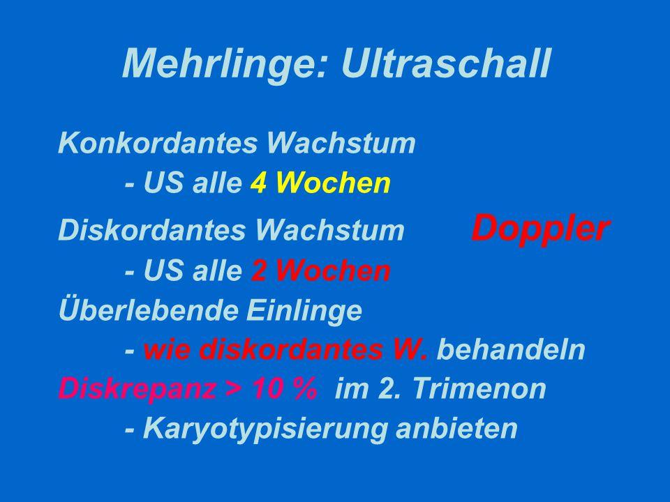 Mehrlinge: Ultraschall Konkordantes Wachstum - US alle 4 Wochen Diskordantes Wachstum Doppler - US alle 2 Wochen Überlebende Einlinge - wie diskordant