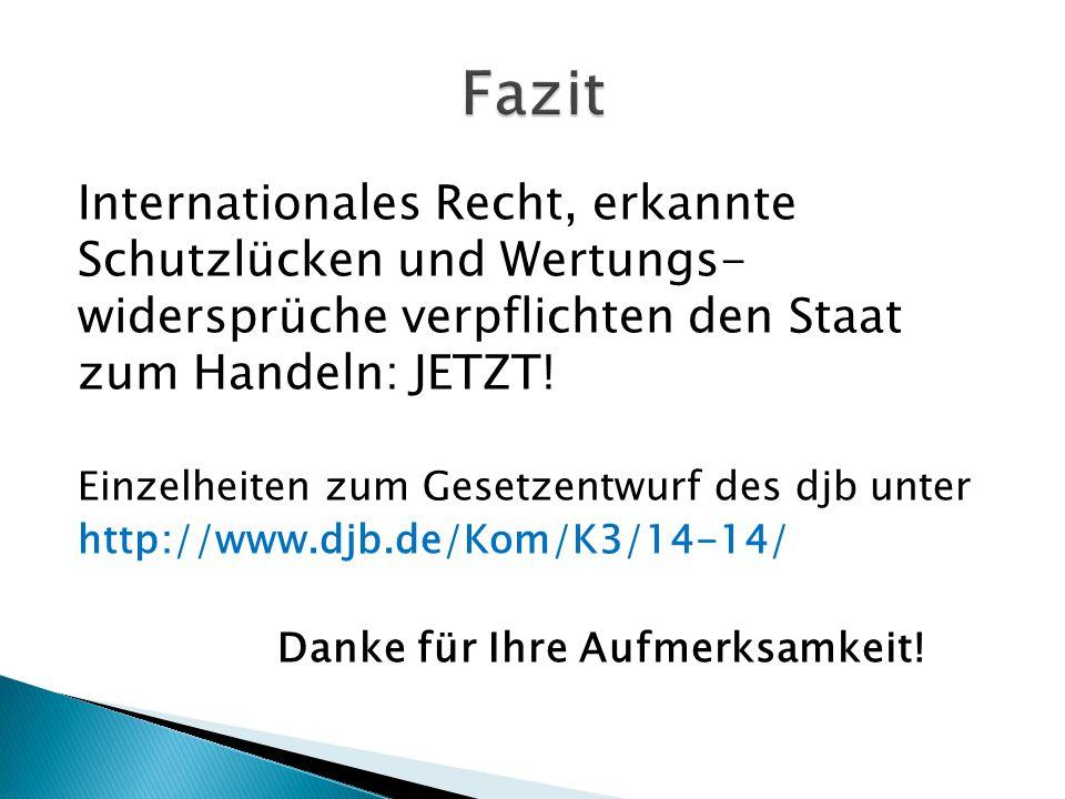 Internationales Recht, erkannte Schutzlücken und Wertungs- widersprüche verpflichten den Staat zum Handeln: JETZT.