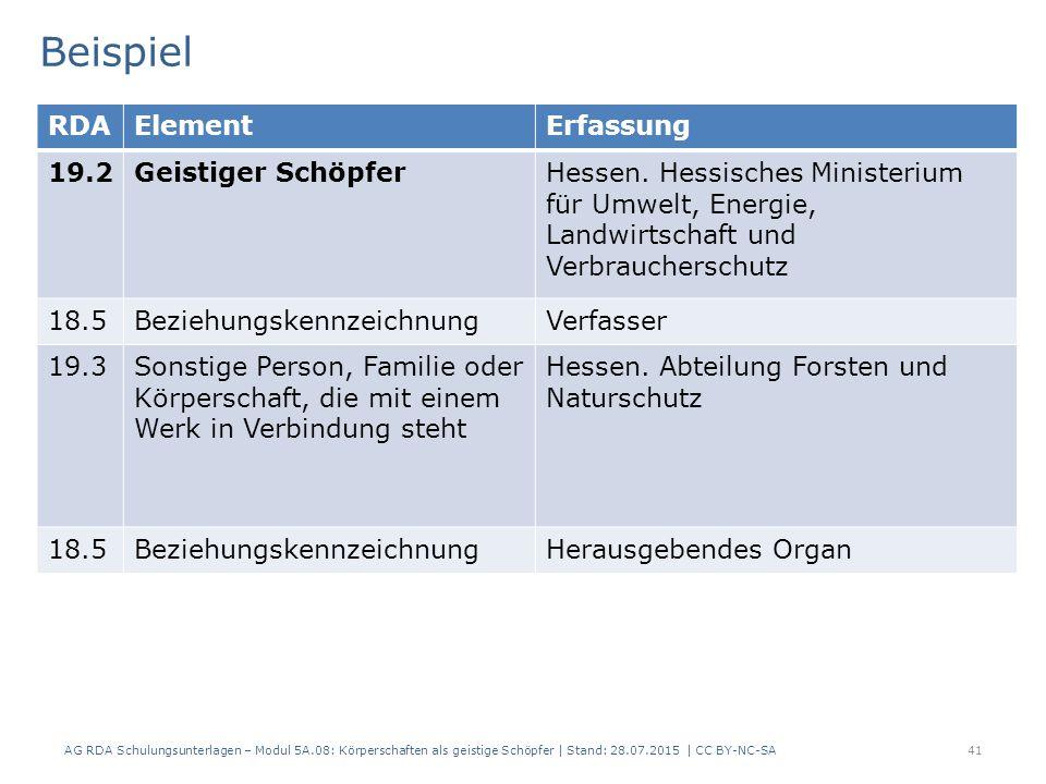 AG RDA Schulungsunterlagen – Modul 5A.08: Körperschaften als geistige Schöpfer | Stand: 28.07.2015 | CC BY-NC-SA41 Beispiel RDAElementErfassung 19.2Geistiger SchöpferHessen.