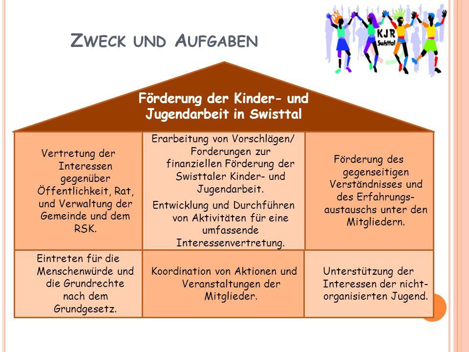 Z WECK UND A UFGABEN Förderung der Kinder- und Jugendarbeit in Swisttal Vertretung der Interessen gegenüber Öffentlichkeit, Rat, und Verwaltung der Gemeinde und dem RSK.