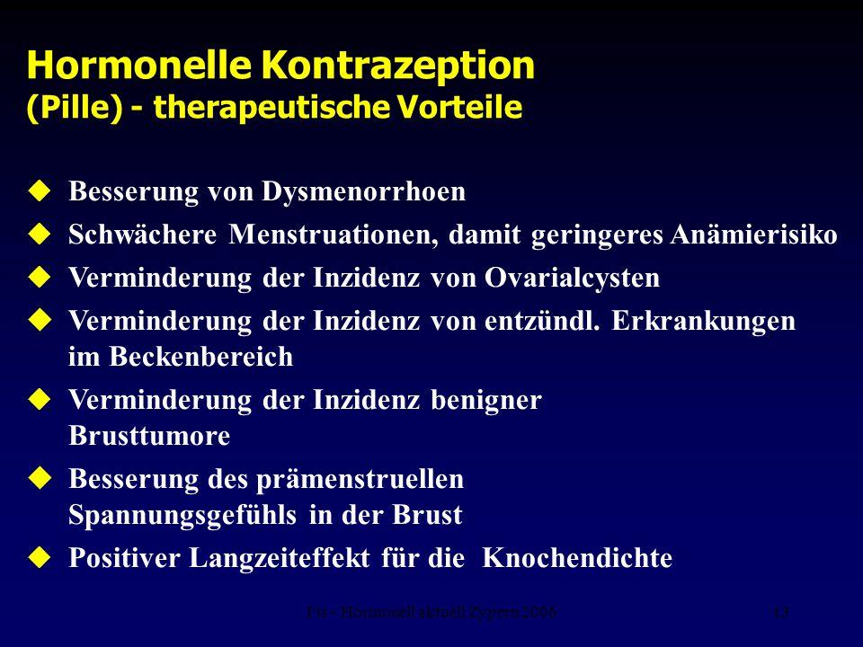 Fis - Hormonell aktuell Zypern 200613 Hormonelle Kontrazeption (Pille) - therapeutische Vorteile  Besserung von Dysmenorrhoen  Schwächere Menstruati