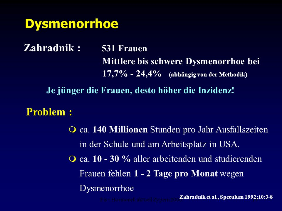 Fis - Hormonell aktuell Zypern 200615 Zahradnik : 531 Frauen Mittlere bis schwere Dysmenorrhoe bei 17,7% - 24,4% (abhängig von der Methodik) Je jünger