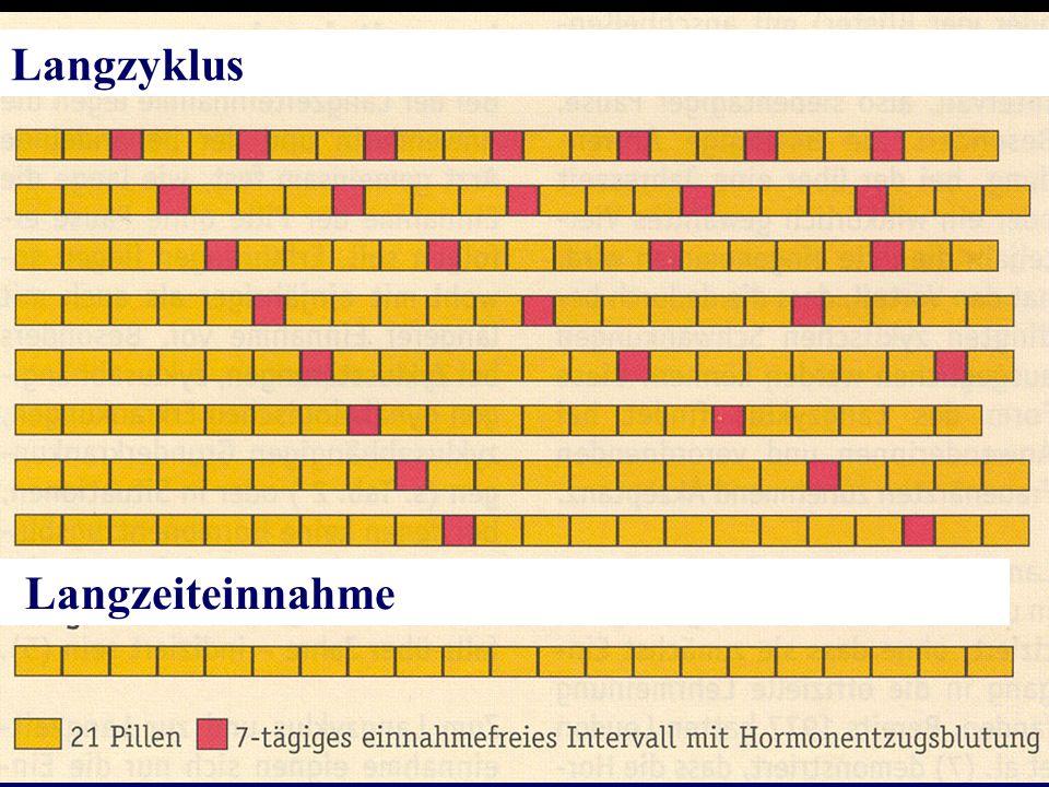 Fis - Hormonell aktuell Zypern 200618 Langzyklus Langzeiteinnahme
