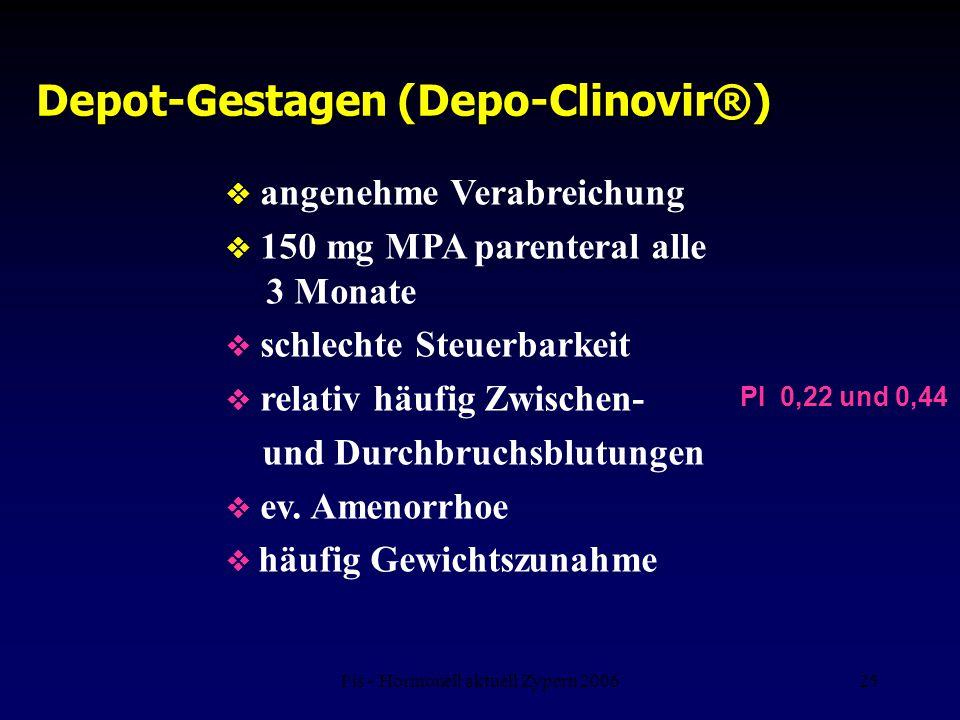 Fis - Hormonell aktuell Zypern 200625 Depot-Gestagen (Depo-Clinovir®)  angenehme Verabreichung  150 mg MPA parenteral alle 3 Monate  schlechte Steu